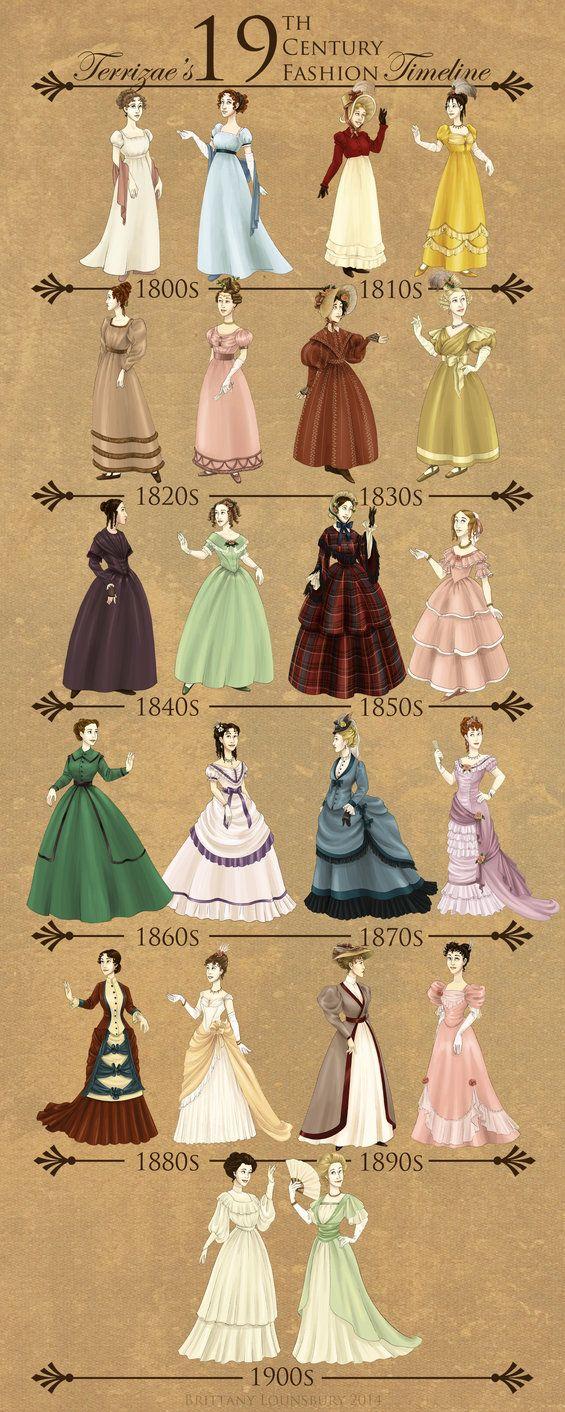 Ambientazione: XIX century fashion